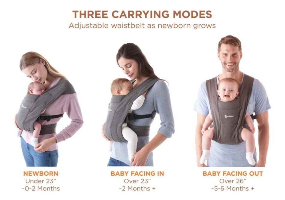 ergobaby embrace carry positions