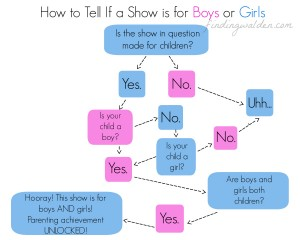 This could apply to toys or clothes.